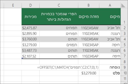 דוגמה של הפונקציות OFFSET ו- MATCH