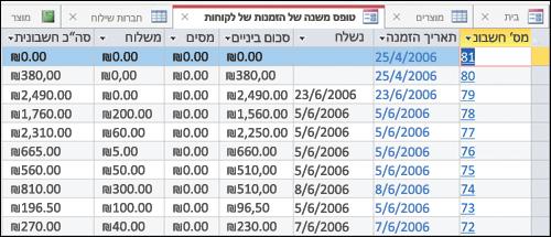טבלת נתונים עם כרטיסיות שניתן לסדר אותן מחדש