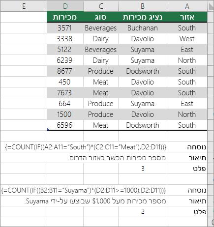 דוגמאות לפונקציות COUNT ו- IF מקוננות