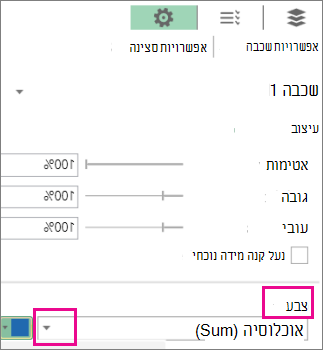 תיבת הרשימה 'סידרת נתונים' עבור הרשימה הנפתחת 'צבע'