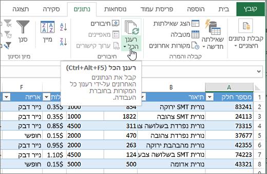גיליון אלקטרוני של Excel עם רשימת מיובאת ולחצן רענן הכל מסומן.