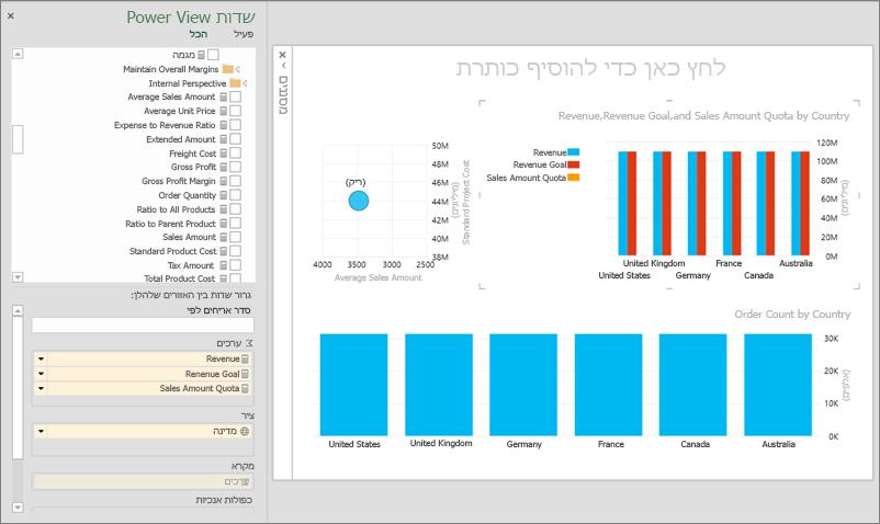 דוח Power View עם נתוני OLAP