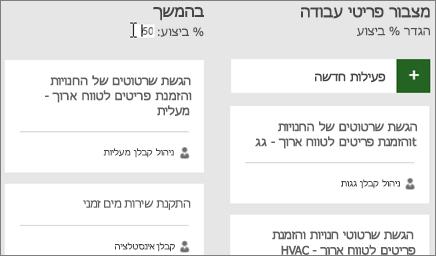 צילום מסך של לוח הפעילויות, שבו הסמן מזין את המספר 50 עבור אחוז ביצוע