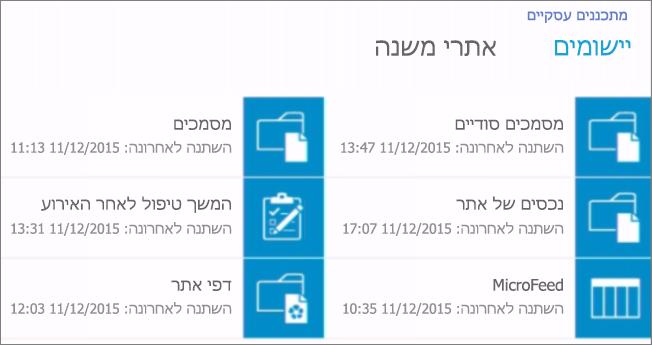 תצוגה ניידת של אתרים