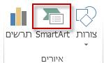SmartArt בקבוצה 'איורים' בכרטיסיה 'הוספה'