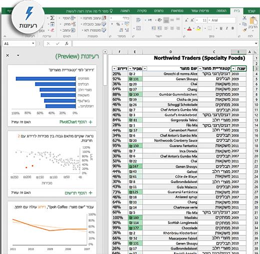 רעיונות ב- Excel