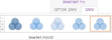 הקבוצה 'סגנונות SmartArt' בכרטיסיה 'עיצוב כלי SmartArt'