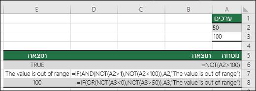 דוגמאות של הפונקציות  NOT עם IF, AND ו- OR