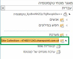 הקבוצה שמכילה את כל ערכות המונחים בתוך אוסף האתרים