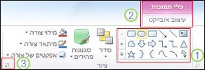 דוגמה לחלק מהתכונות הנוספות של רצועת הכלים ב- PowerPoint 2010.