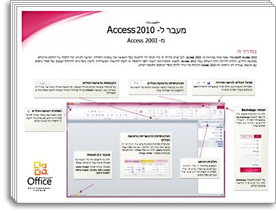 תמונה ממוזערת של המדריך לביצוע המעבר ל- Access 2010