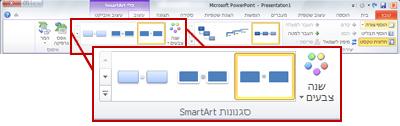 הכרטיסיה 'עיצוב' תחת 'כלי SmartArt'