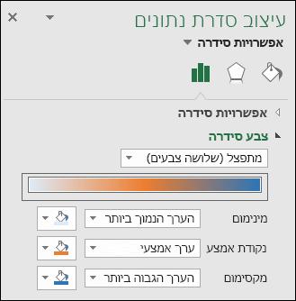 אפשרויות צבע של סדרות תרשים של Excel Map