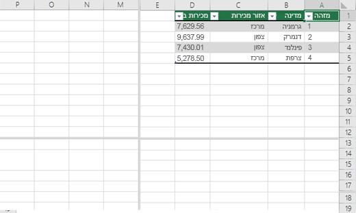 פיצול חלוניות בחוברת עבודה של Excel
