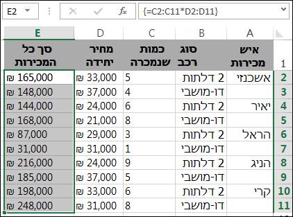 הסכומים הכוללים בעמודה E מחושבים על-ידי נוסחת מערך