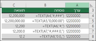 דוגמאות של הפונקציה TEXT עם המפריד 'אלפים'