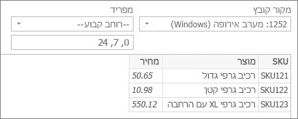 הפקודה מפריד --ברוחב קבוע--; 0, 7, 24 צוינה עבור מיקומי התווים
