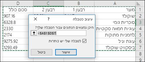 דוגמה של שימוש באפשרות 'עצב כטבלה' בכרטיסיה 'בית' כדי לבחור טווח נתונים באופן אוטומטי