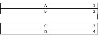 הטבלה מפוצלת לשתי טבלאות.
