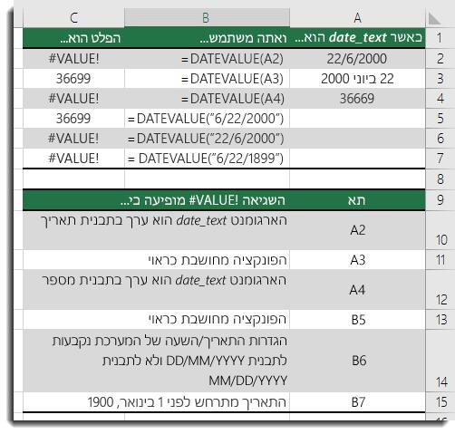 פלט של פונקציות DATEVALUE שונות