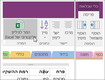 צילום מסך של לחצן 'המר לגיליון אלקטרוני של Excel' ב- OneNote 2016.