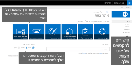 הדף ההתחלתי של אתרי הצוות כולל אריחים של תכונות נפוצות להתאמה אישית של האתר שלך.