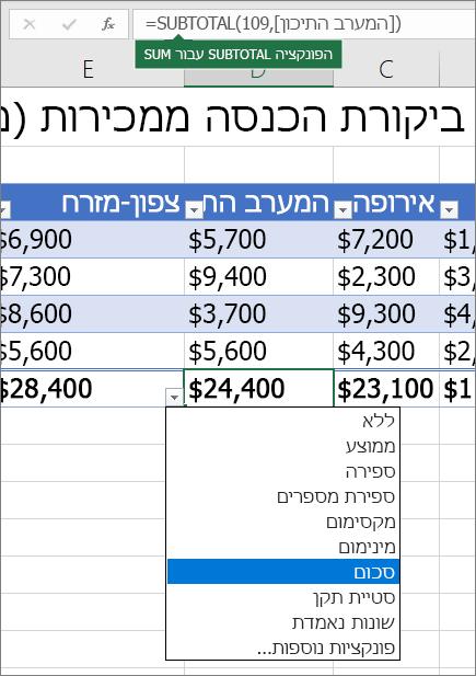 דוגמה של בחירת נוסחת שורה כוללת מתוך הרשימה הנפתחת ' סך כל השורות '