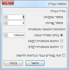תיבת הדו-שיח 'הוספת טבלה' מעניקה לך שליטה רבה יותר על מראה הטבלה שלך.