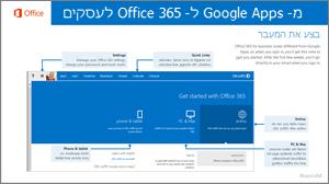 תמונה ממוזערת של המדריך למעבר בין Google Apps ל- Office 365