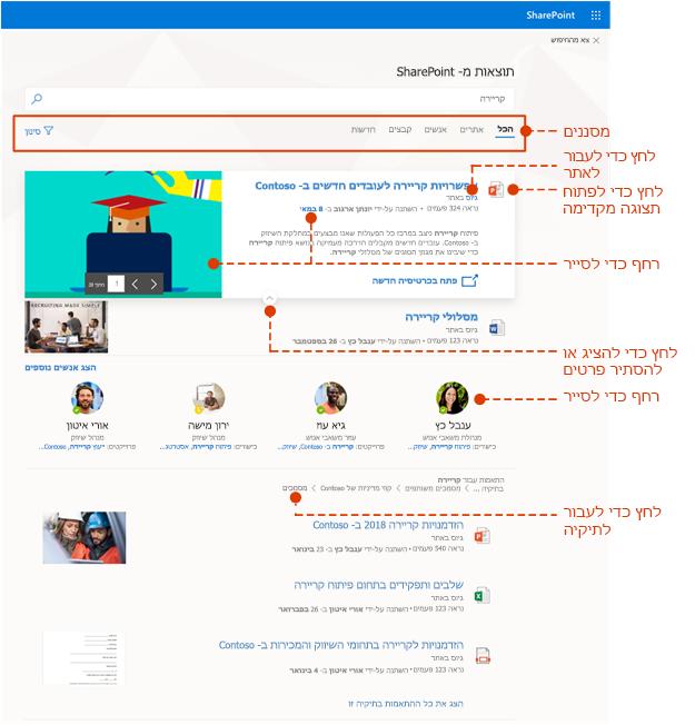 צילום מסך של דף תוצאות חיפוש