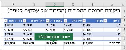 טבלת Excel עם שורת סכום מופעל