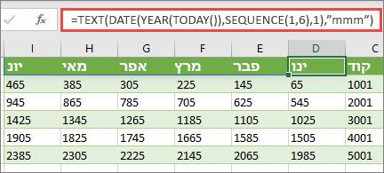 גליון עבודה של Excel עם הפונקציה SEQUENCE