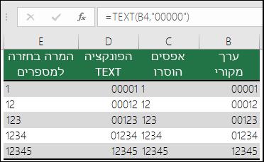 """דוגמאות לשימוש בפונקציה TEXT לעיצוב אפסים מובילים.  =TEXT(A2,""""00000"""")"""