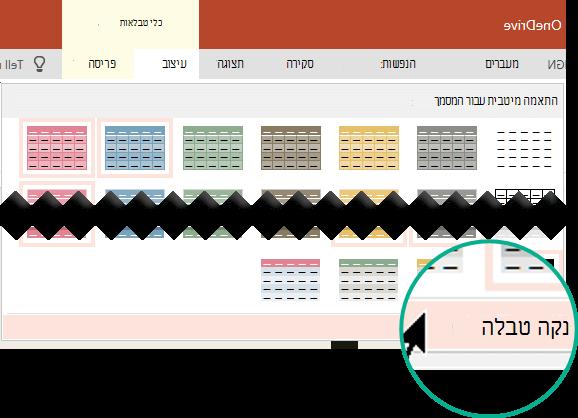 הסר סגנון טבלה באמצעות הפקודה ' נקה טבלה '.