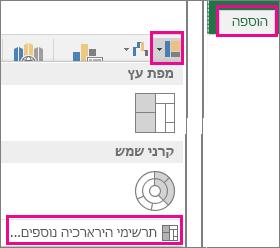 סוג תרשים קופסה ושפם בכרטיסיה 'הוספה' ב- Office 2016 עבור Windows