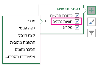רכיבי תרשים > תוויות נתונים > אפשרויות תווית
