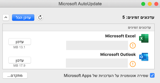 תמונה של לוח המחוונים של Microsoft AutoUpdate כולל מידע אודות העדכונים.