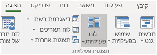 לוח הפעילויות ברצועת הכלים של התצוגה