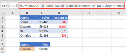 דוגמה של הפונקציה SUMPRODUCT כדי להחזיר את סך המכירות לפי נציג מכירות כאשר הוא מצורף למכירות ולהוצאות עבור כל אחד מהם.