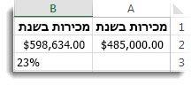 $485,000 בתא A2, $598,634 בתא B2 ו- 23% בתא B3, השינוי באחוזים בין שני המספרים