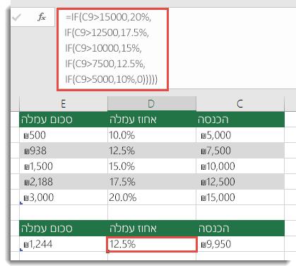 הנוסחה בתא D9 היא IF(C9>15000,20%,IF(C9>12500,17.5%,IF(C9>10000,15%,IF(C9>7500,12.5%,IF(C9>5000,10%,0)))))