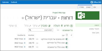ב'ספריית הדוחות' באתר Project Online, תוכל למצוא את הדוחות לדוגמה