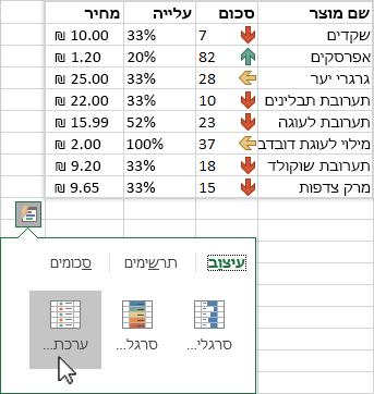 שימוש בניתוח מהיר כדי לסמן נתונים