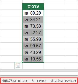 צילום מסך של בחירת טווח של תאים ולאחר מכן עיון בשורת המצב