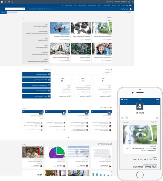 אתר הרכזת של SharePoint