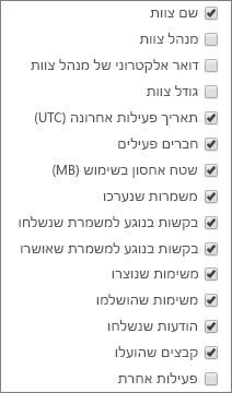 דוח פעילות צוות של StaffHub-בחר עמודות.