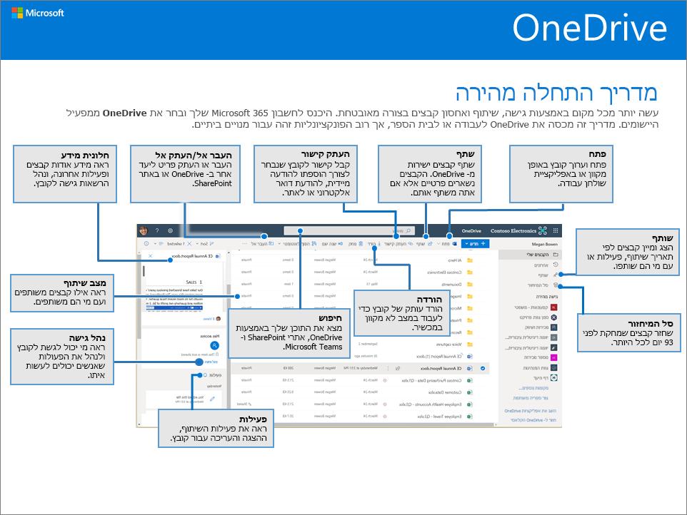 מדריך התחלה מהירה של OneDrive