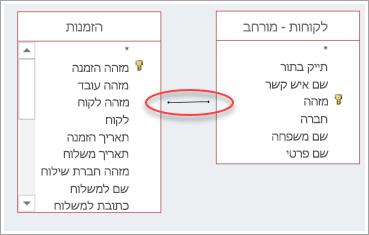 צילום מסך של הצטרפות בין שתי טבלאות