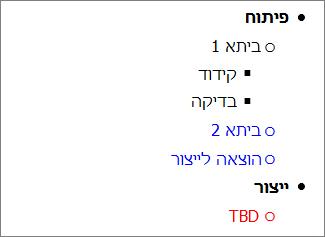 תמונה של משימות המחולקות לרמות ב- Microsoft Word