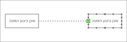 סוף קו מחבר נגרר לצורה של קו חיים אחר, עם סימון ירוק סביב נקודת חיבור